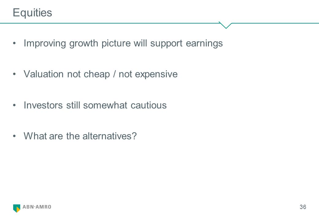 Equities Improving growth picture will support earnings Valuation not cheap / not expensive Investors still somewhat cautious What are the alternatives.