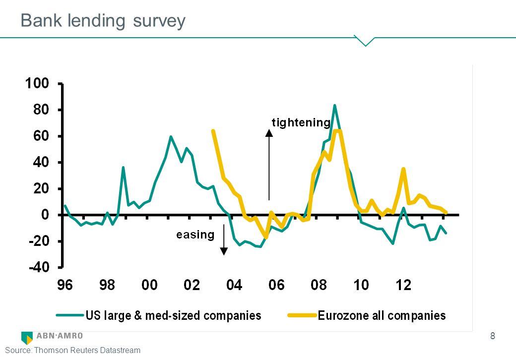 Bank lending survey 8 Source: Thomson Reuters Datastream