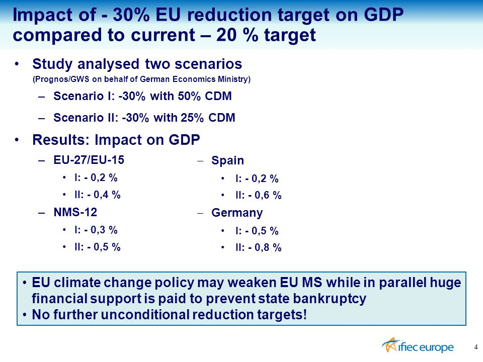 4 Impact of - 30% EU reduction target on GDP compared to current – 20 % target EU climate change policy may weaken EU MS while in parallel huge financ