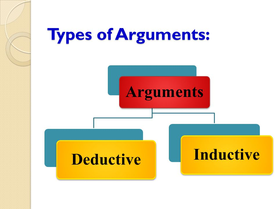 Deductive Arguments: Deductive reasoning makes claim that its conclusion is supported by its premises conclusively (certain/true).