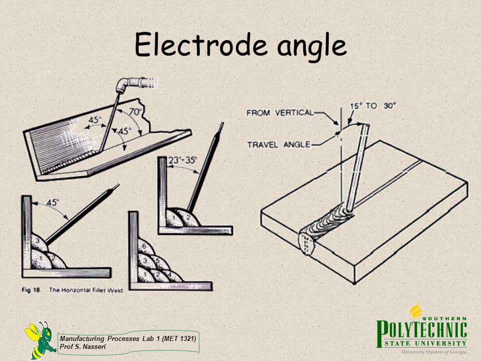 Manufacturing Processes Lab 1 (MET 1321) Prof S. Nasseri Electrode angle