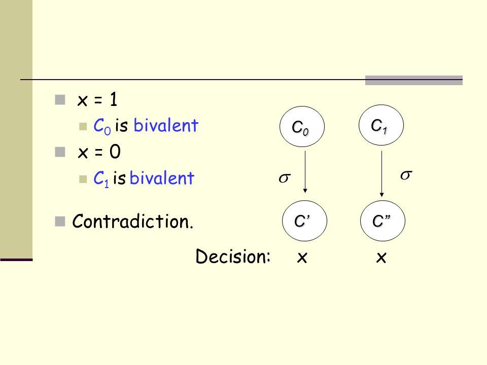x = 1 C 0 is bivalent x = 0 C 1 is bivalent Contradiction.