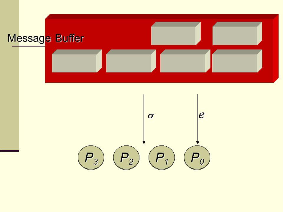 Message Buffer Message Buffer     eeee P3P3P3P3 P2P2P2P2 P1P1P1P1 P0P0P0P0 (P 1,M) (P 0,M) (P 2,M) (P 3,M) P0P0P0P0 P3P3P3P3 P2P2P2P2 P1P1P1P1 (P 1,M) (P 2,M) (P 3,M) P1P1P1P1 P0P0P0P0 P3P3P3P3 P2P2P2P2 (P 2,M) (P 3,M) P2P2P2P2 P1P1P1P1 P0P0P0P0 P3P3P3P3 P3P3P3P3 P2P2P2P2 P1P1P1P1 P0P0P0P0
