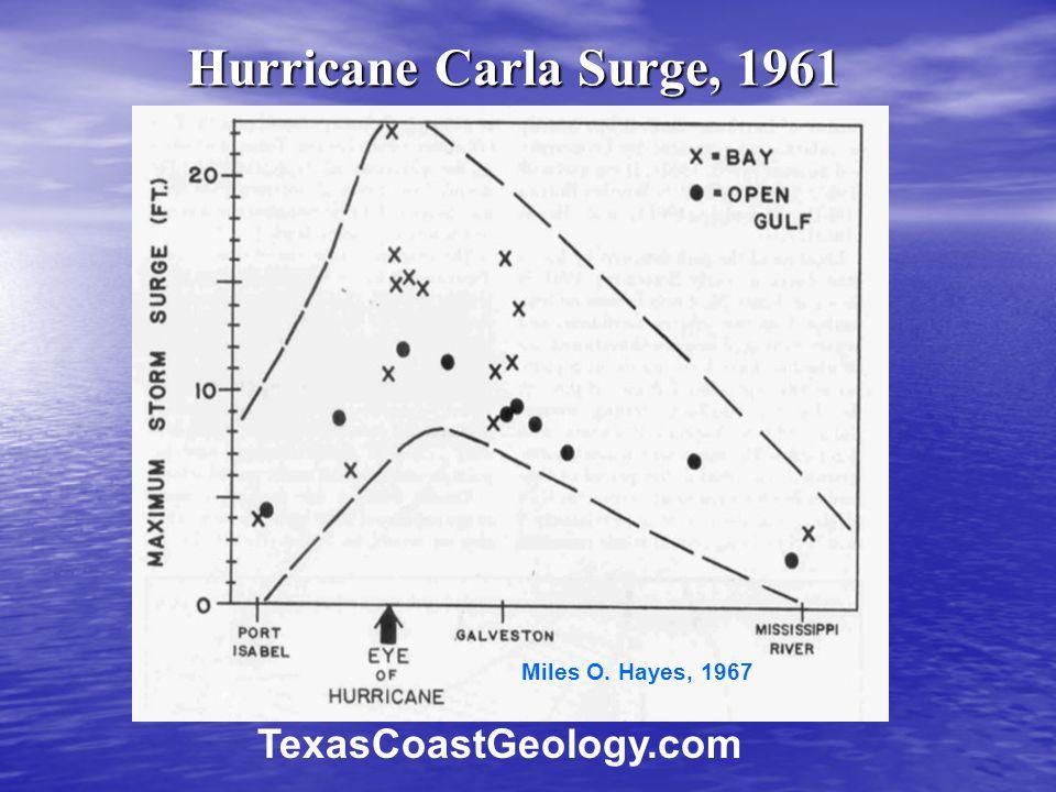 Hurricane Carla Surge, 1961 Miles O. Hayes, 1967 TexasCoastGeology.com
