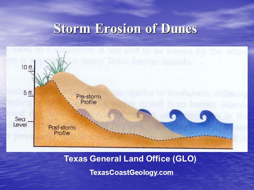 Storm Erosion of Dunes Texas General Land Office (GLO) TexasCoastGeology.com