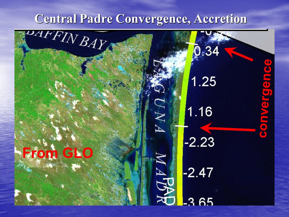 Central Padre Convergence, Accretion convergence From GLO