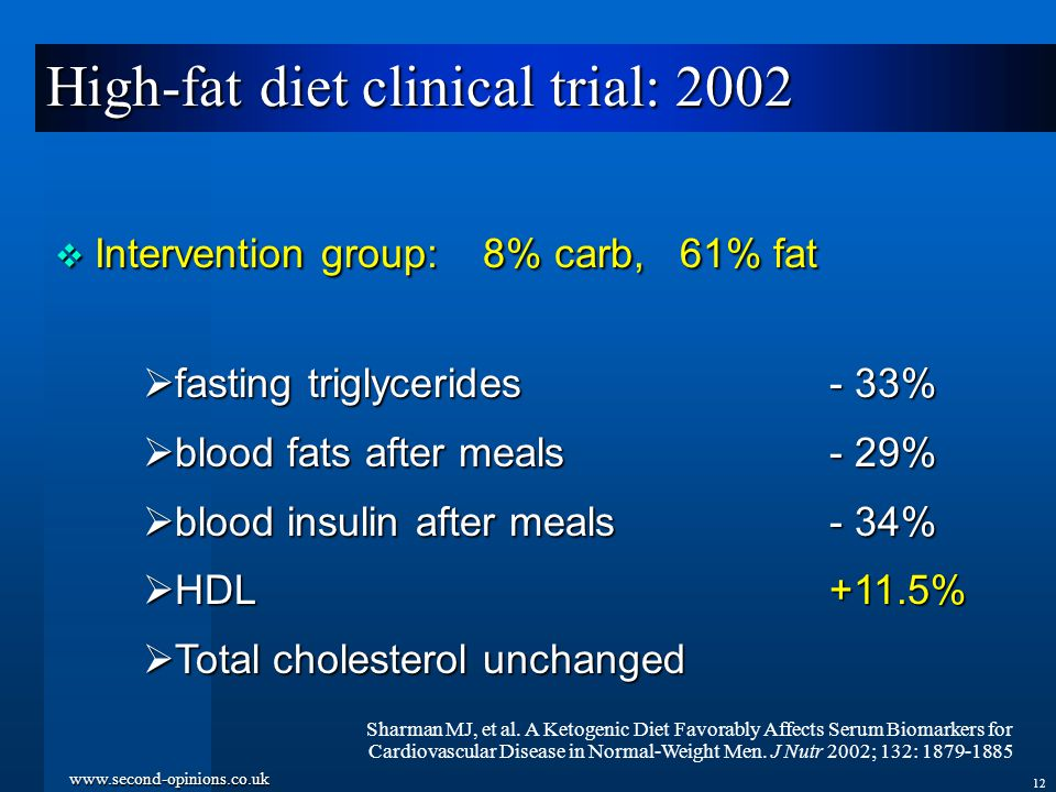 www.second-opinions.co.uk 12 High-fat diet clinical trial: 2002  Intervention group: 8% carb, 61% fat Sharman MJ, et al.