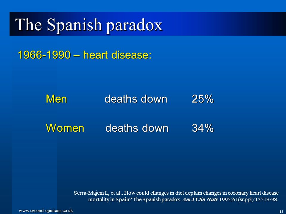 www.second-opinions.co.uk 13 The Spanish paradox 1966-1990 – heart disease: Men deaths down 25% Women deaths down 34% Serra-Majem L, et al..