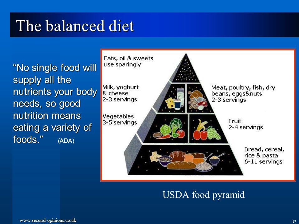 www.second-opinions.co.uk 17 The balanced diet No single food will supply all the nutrients your body needs, so good nutrition means eating a variety of foods. No single food will supply all the nutrients your body needs, so good nutrition means eating a variety of foods. (ADA) USDA food pyramid