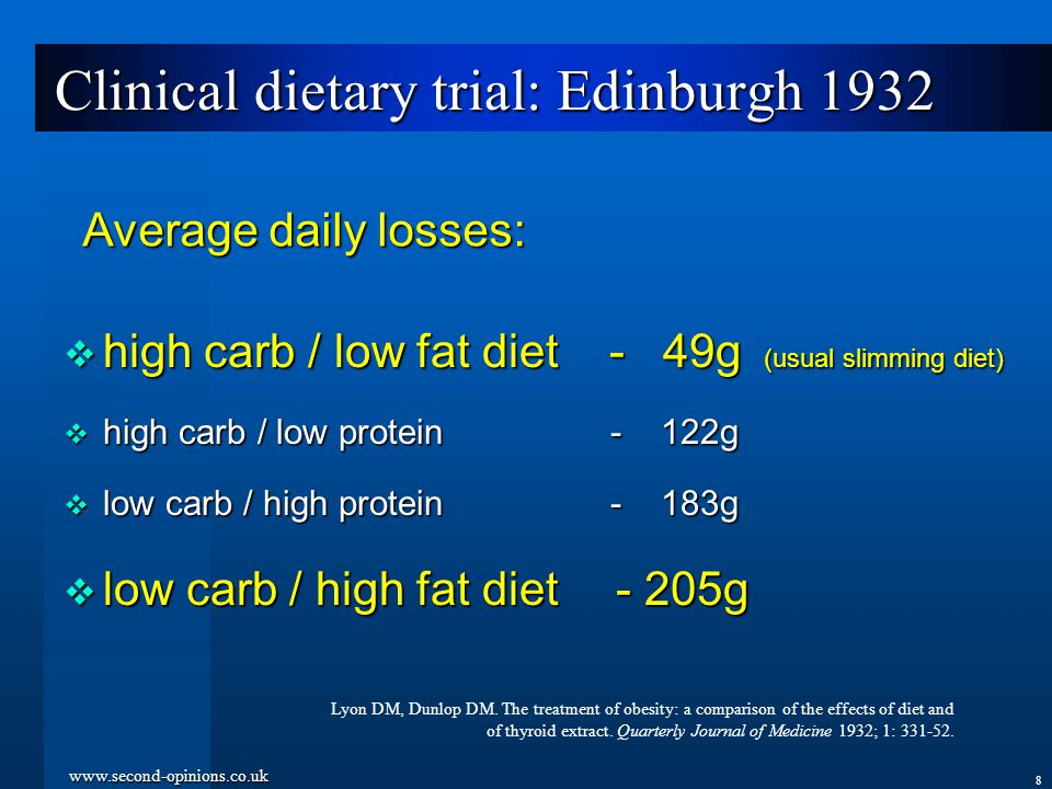 www.second-opinions.co.uk 8 Clinical dietary trial: Edinburgh 1932  high carb / low fat diet - 49g (usual slimming diet)  high carb / low protein - 122g  low carb / high protein - 183g  low carb / high fat diet - 205g Lyon DM, Dunlop DM.