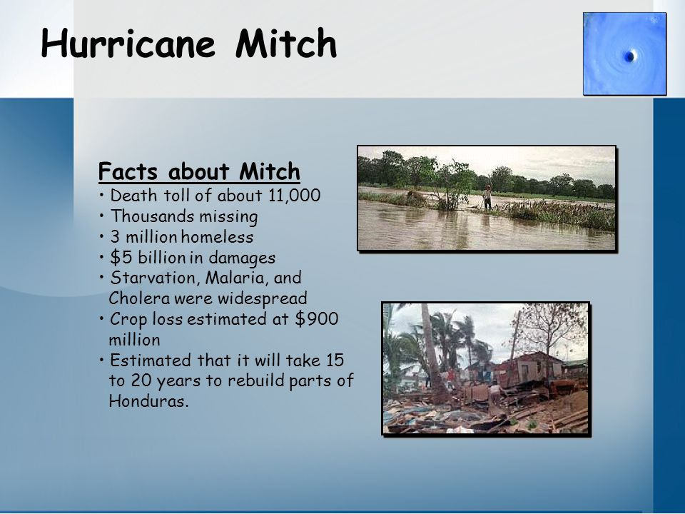 Hurricane Mitch Facts about Mitch Death toll of about 11,000 Thousands missing 3 million homeless $5 billion in damages Starvation, Malaria, and Cholera were widespread Crop loss estimated at $900 million Estimated that it will take 15 to 20 years to rebuild parts of Honduras.