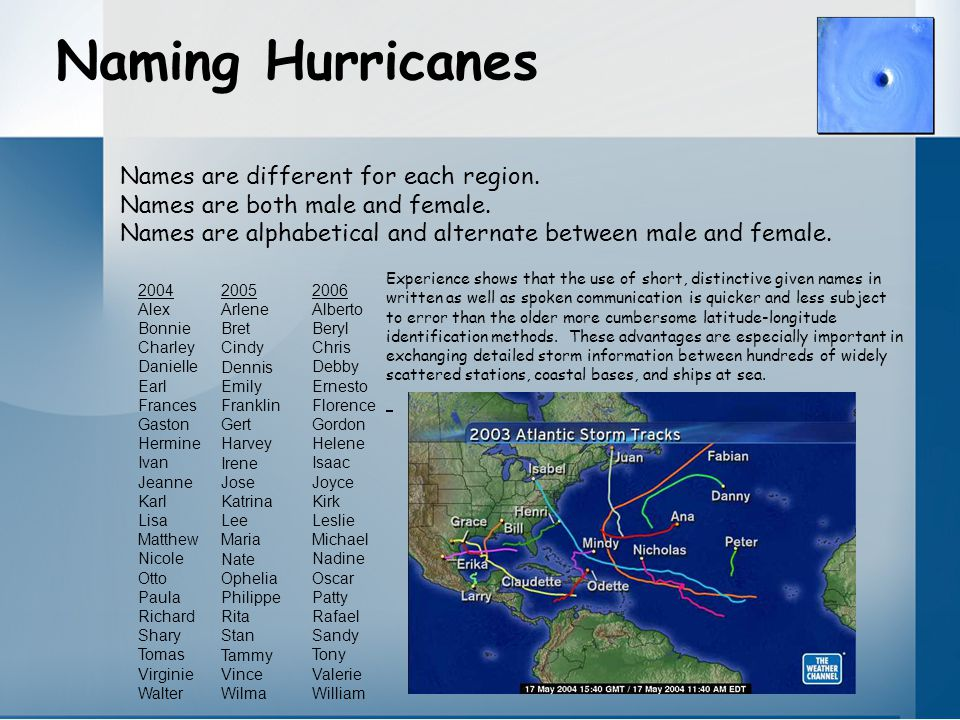 Naming Hurricanes 2004 Alex Bonnie Charley Danielle Earl Frances Gaston Hermine Ivan Jeanne Karl Lisa Matthew Nicole Otto Paula Richard Shary Tomas Virginie Walter 2005 Arlene Bret Cindy Dennis Emily Franklin Gert Harvey Irene Jose Katrina Lee Maria Nate Ophelia Philippe Rita Stan Tammy Vince Wilma 2006 Alberto Beryl Chris Debby Ernesto Florence Gordon Helene Isaac Joyce Kirk Leslie Michael Nadine Oscar Patty Rafael Sandy Tony Valerie William Names are different for each region.