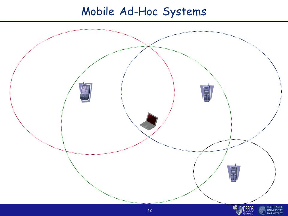 12 Mobile Ad-Hoc Systems
