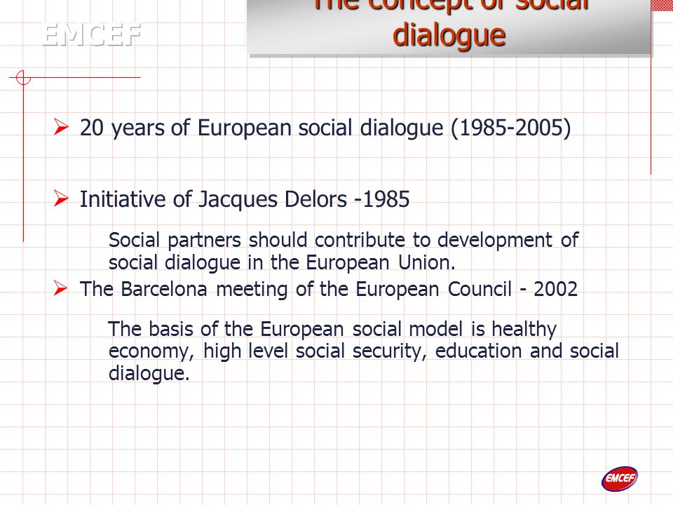 The concept of social dialogue  20 years of European social dialogue (1985-2005)  Initiative of Jacques Delors -1985 Social partners should contribute to development of social dialogue in the European Union.