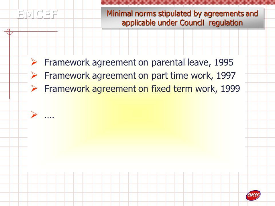  Framework agreement on parental leave, 1995  Framework agreement on part time work, 1997  Framework agreement on fixed term work, 1999  ….