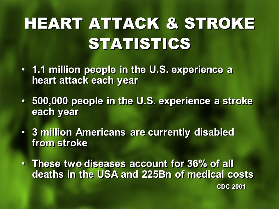 USA TODAY Most heart attacks (over 90%) are caused by an unhealthy lifestyle Two separate studies, focusing on two different populations totaling about a half a million people, indicate that lifestyle, NOT genetics, cause heart disease »USA Today 2/19/04 Most heart attacks (over 90%) are caused by an unhealthy lifestyle Two separate studies, focusing on two different populations totaling about a half a million people, indicate that lifestyle, NOT genetics, cause heart disease »USA Today 2/19/04
