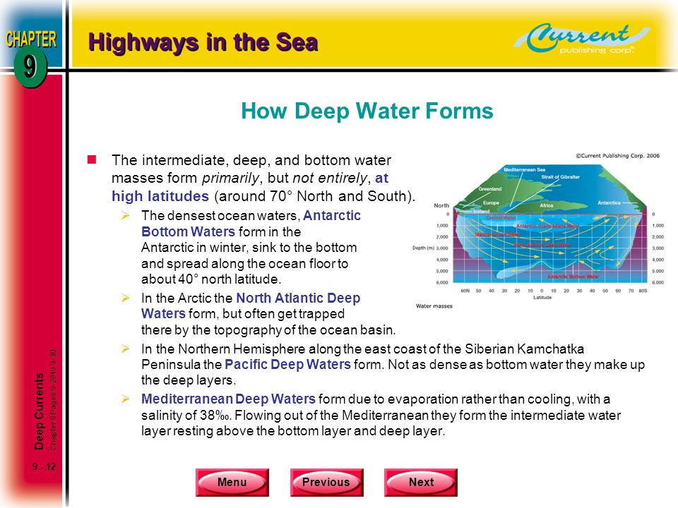 MenuPreviousNext 9 - 12 How Deep Water Forms nThe intermediate, deep, and bottom water masses form primarily, but not entirely, at high latitudes (aro