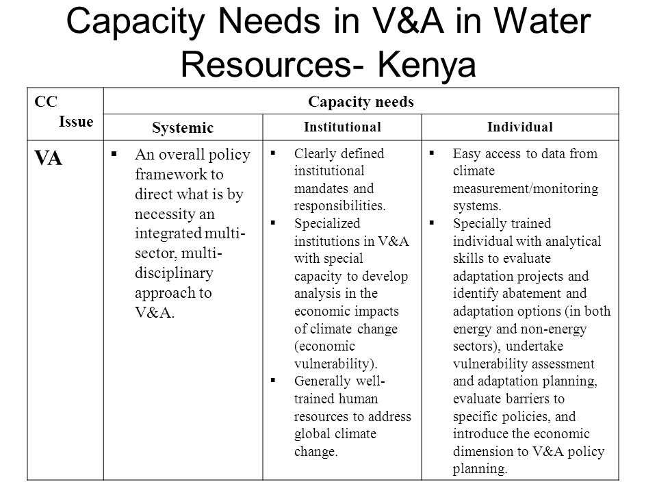 Capacity Needs in V&A in Water Resources- Kenya CC Issue Capacity needs Systemic InstitutionalIndividual VA  An overall policy framework to direct what is by necessity an integrated multi- sector, multi- disciplinary approach to V&A.