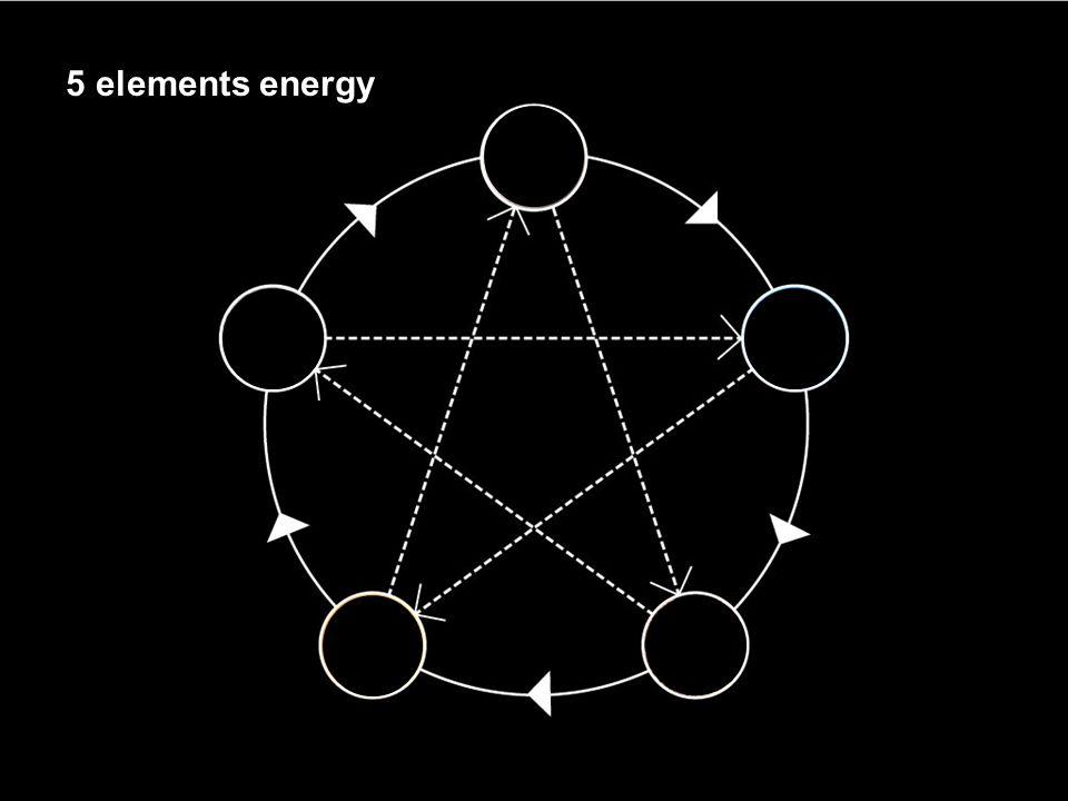 5 elements energy