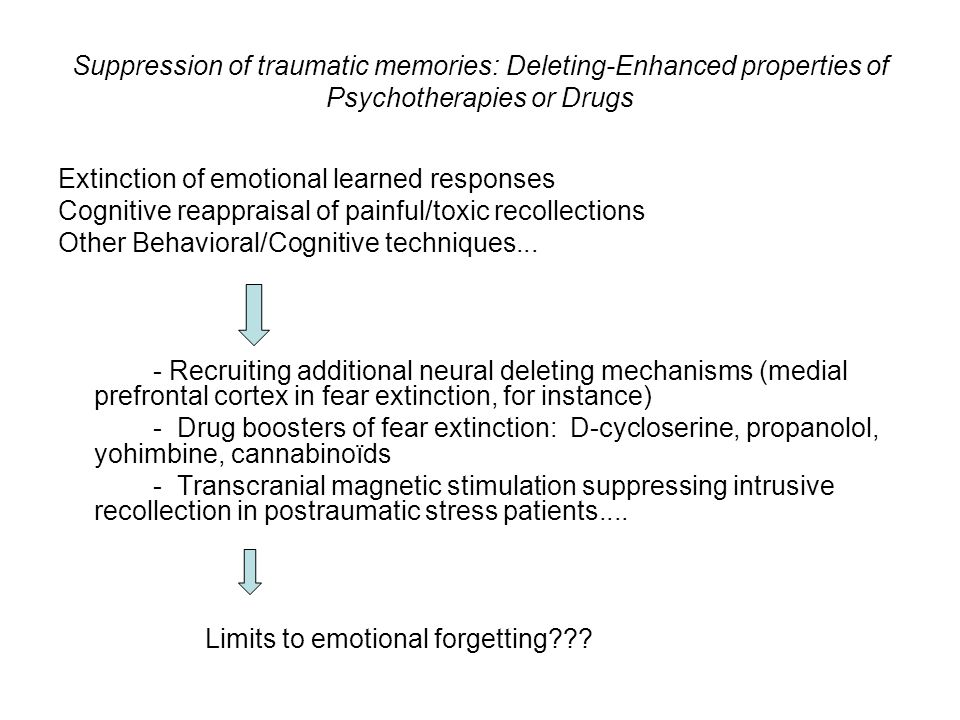 Suppression of traumatic memories: Deleting-Enhanced properties of Psychotherapies or Drugs Extinction of emotional learned responses Cognitive reappraisal of painful/toxic recollections Other Behavioral/Cognitive techniques...