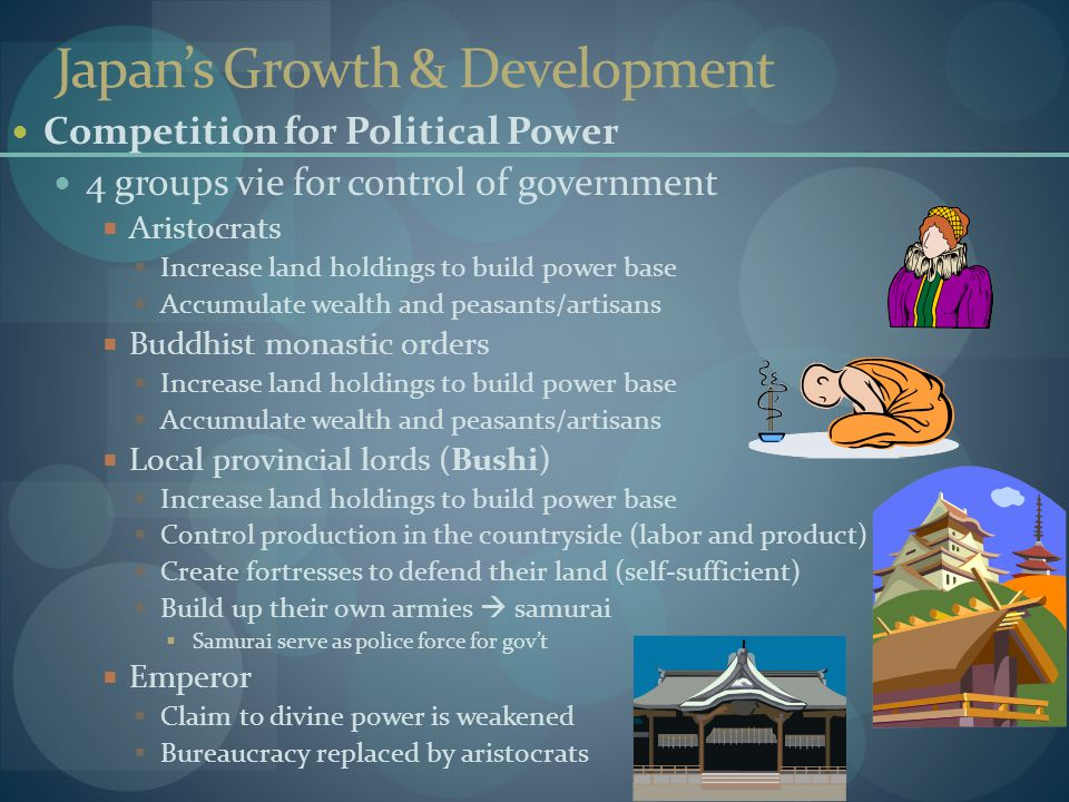 Japan's Growth & Development Competition for Political Power 4 groups vie for control of government  Aristocrats  Increase land holdings to build power base  Accumulate wealth and peasants/artisans  Buddhist monastic orders  Increase land holdings to build power base  Accumulate wealth and peasants/artisans  Local provincial lords (Bushi)  Increase land holdings to build power base  Control production in the countryside (labor and product)  Create fortresses to defend their land (self-sufficient)  Build up their own armies  samurai  Samurai serve as police force for gov't  Emperor  Claim to divine power is weakened  Bureaucracy replaced by aristocrats