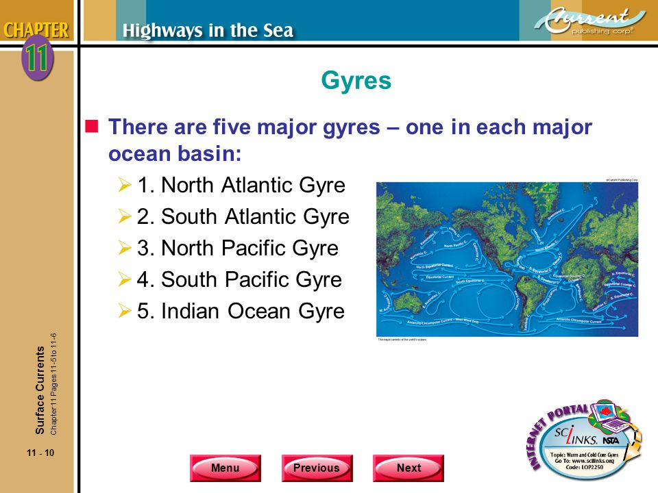 MenuPreviousNext 11 - 10 Gyres nThere are five major gyres – one in each major ocean basin:  1.