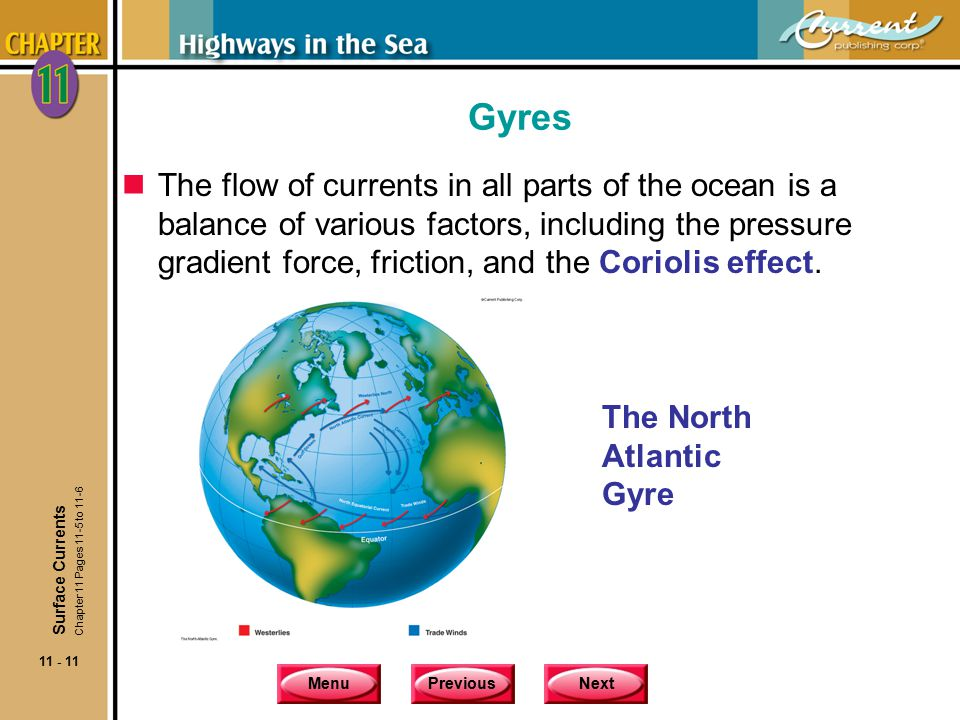 MenuPreviousNext 11 - 11 Gyres nThe flow of currents in all parts of the ocean is a balance of various factors, including the pressure gradient force, friction, and the Coriolis effect.