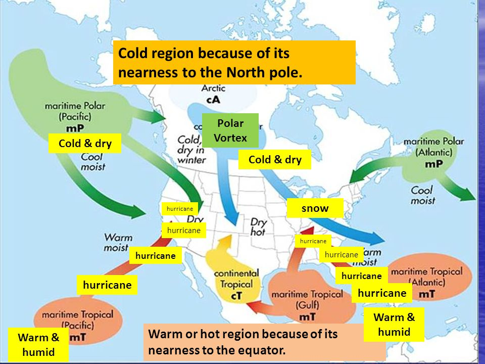 Warm or hot region because of its nearness to the equator. Cold region because of its nearness to the North pole. Warm & humid Cold & dry snow Polar V