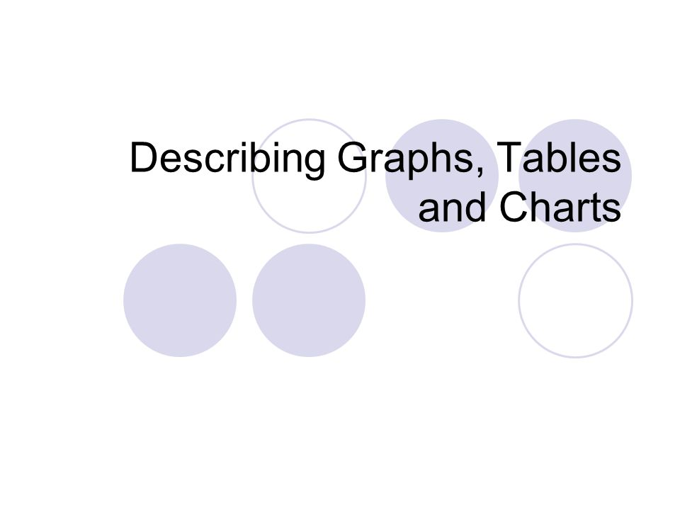 Describing Graphs, Tables and Charts