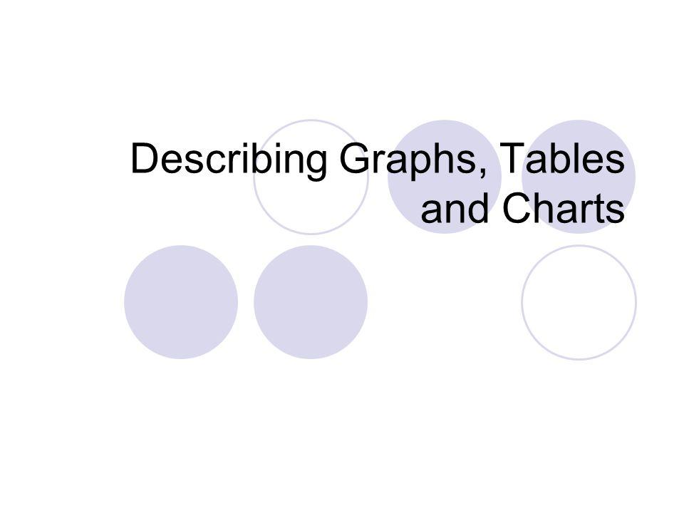 Examples Degree of changechange Speed of change Speed Example texttext