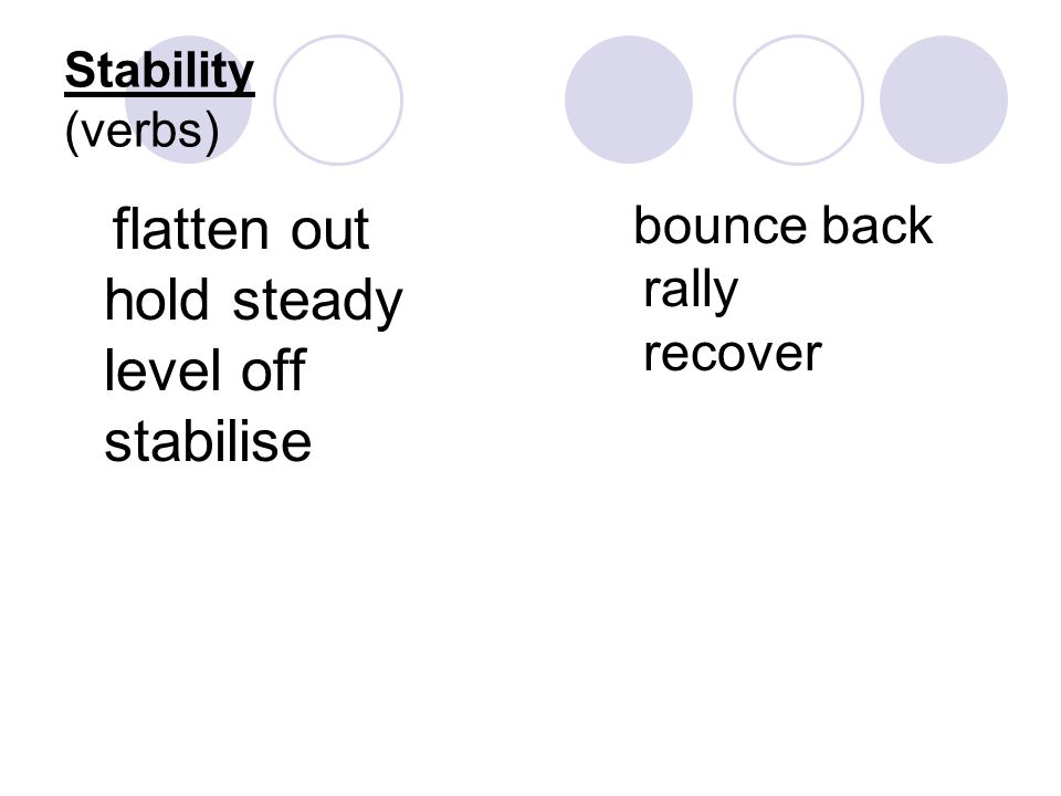 Stability (verbs) flatten out hold steady level off stabilise bounce back rally recover
