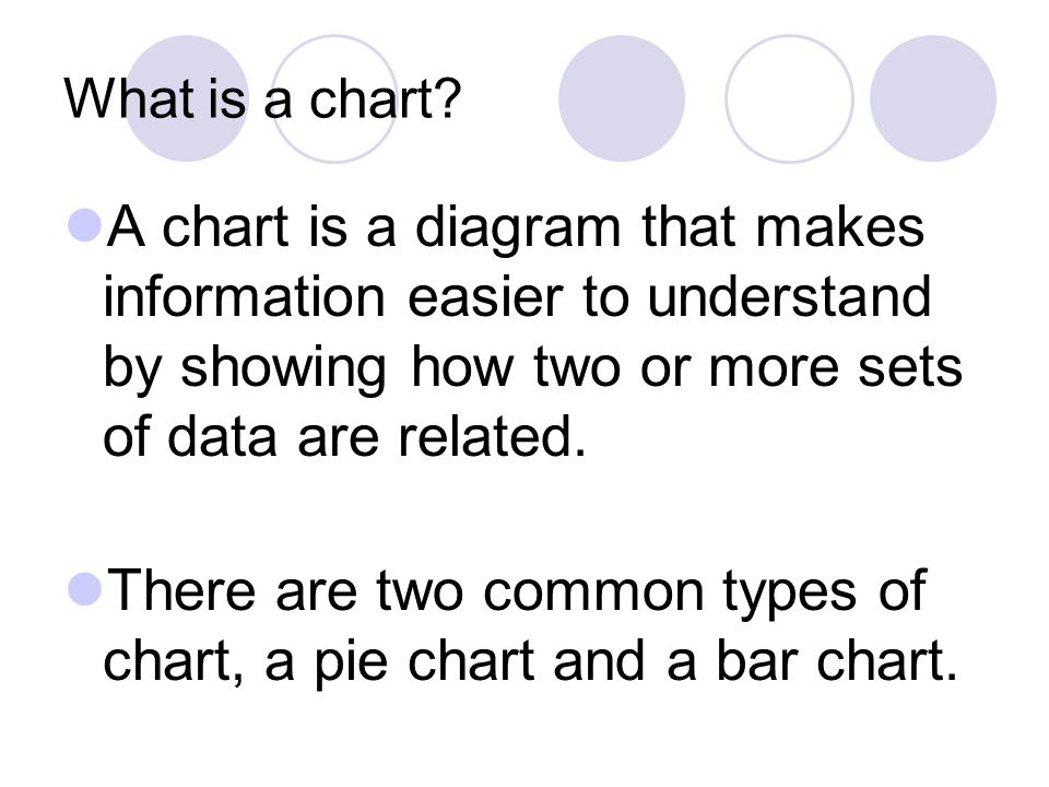 A pie chart is a circle divided into segments. It is usually used to show percentages.