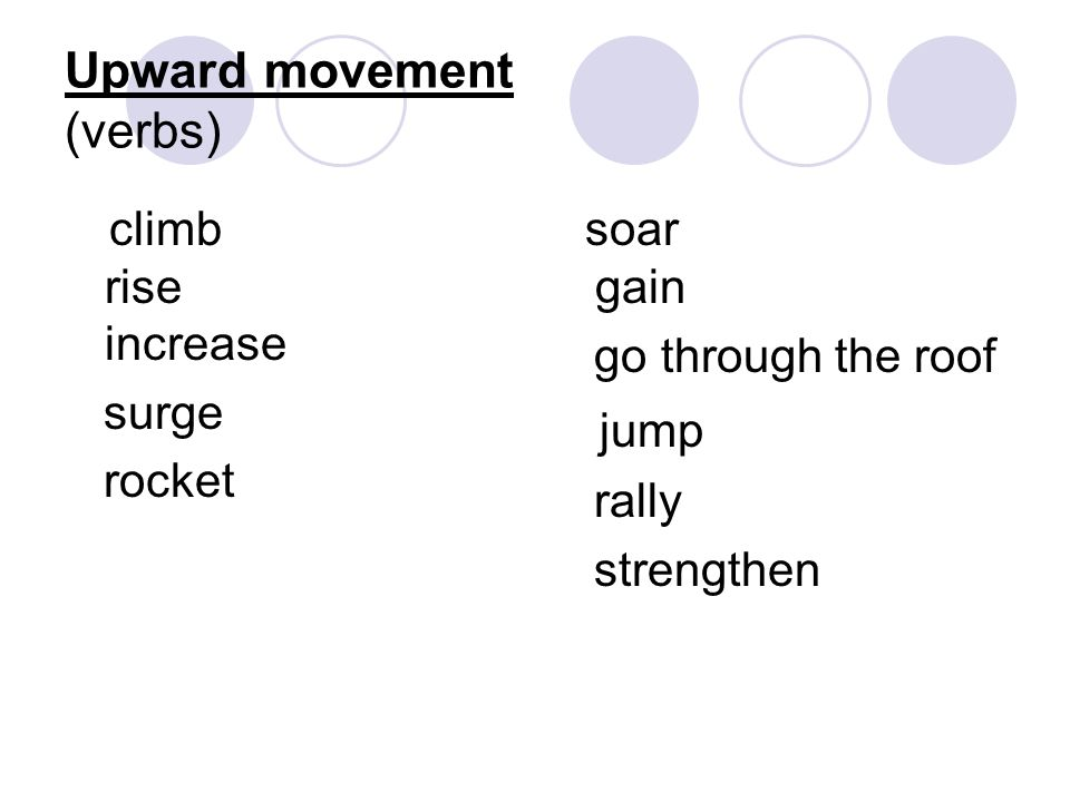 Upward movement (verbs) climb rise increase surge rocket soar gain go through the roof jump rally strengthen