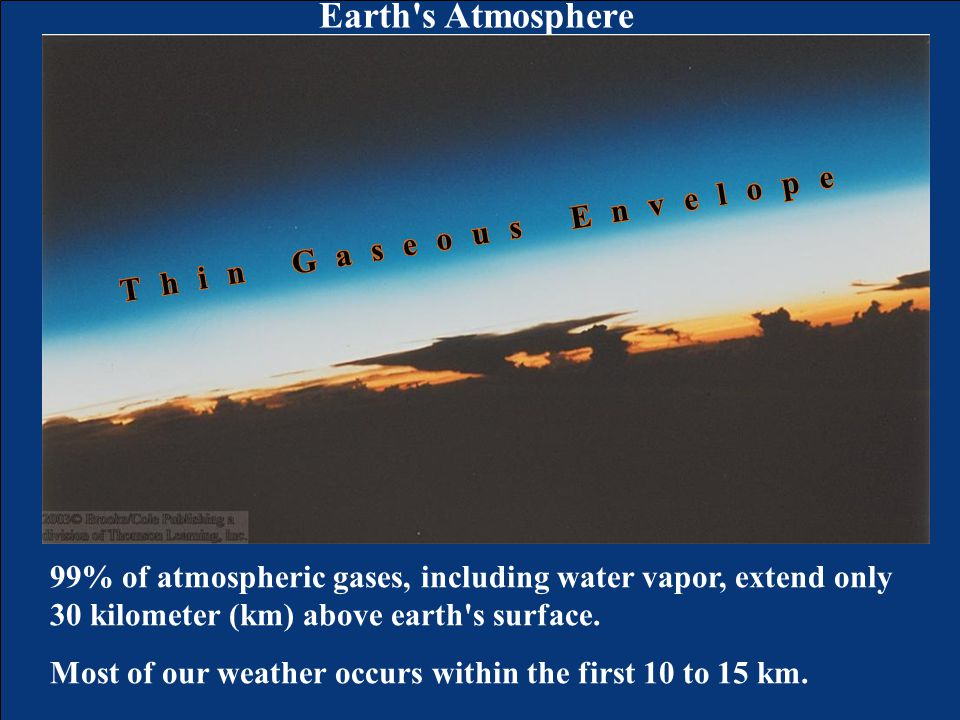 Earth s Atmosphere 99% of atmospheric gases, including water vapor, extend only 30 kilometer (km) above earth s surface.