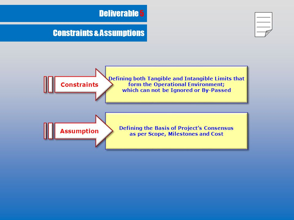 Deliverable 5 Defining both Tangible and Intangible Limits that form the Operational Environment; which can not be Ignored or By-Passed Defining both