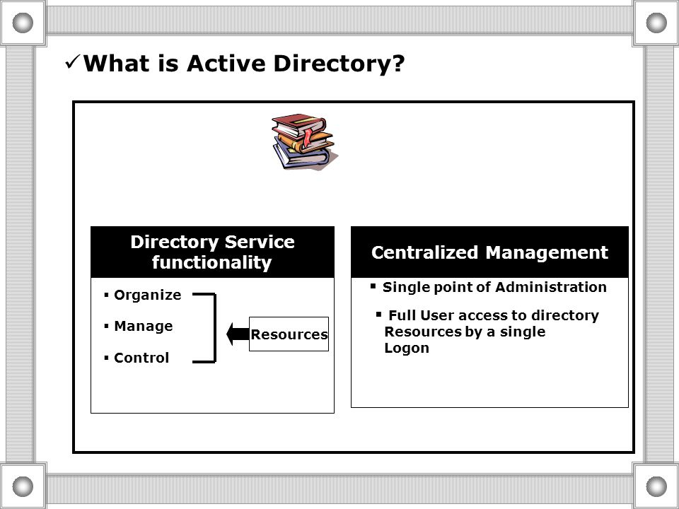 Introduction to Active Directory What is Active Directory? Active directory Objects Active directory Schema lightweight directory access protocol (LDA