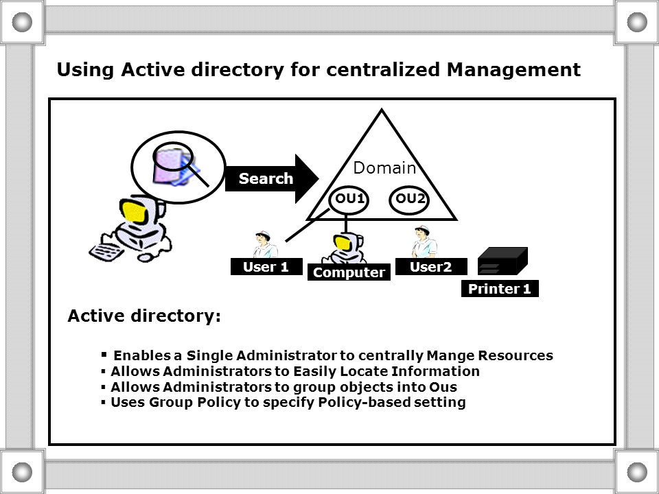 Methods for Administering A Windows 2000 Network  Using Active directory for centralized Management  Managing the User environment
