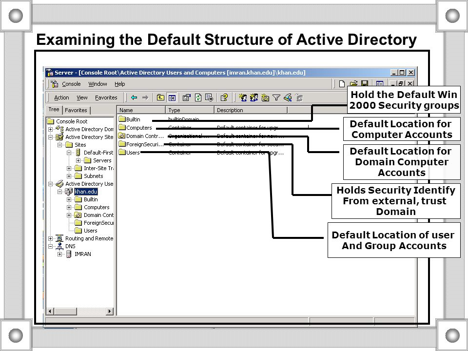 Additional Active Directory Installation Operations Additional Operations  Sets Computer DNS root Domain Name  Determine whether the server computer