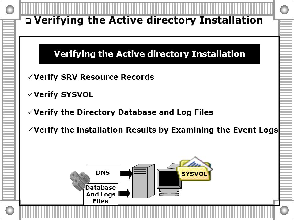  Performing Post Active Directory Installing Tasks  Verifying the Active directory Installation  Implementing Active directory Integrated Zones  S