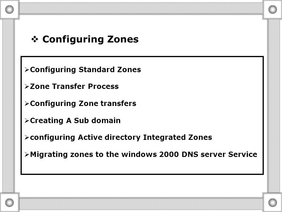Creating Lookup Zones Forward Lookup IP Address for Khan.com ? IP Address 192.168.1.50 Reverse Lookup Name Of 192.168.1.50 ? Name = khan.com DNS Serve