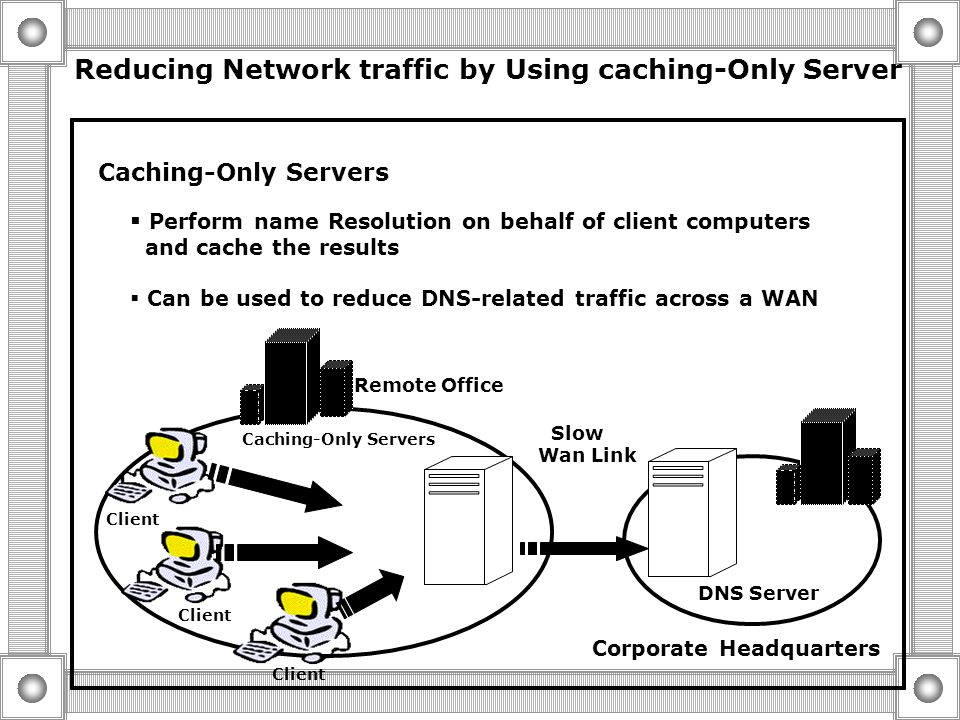  Maintaining and troubleshooting DNS Servers  Reducing Network traffic by Using caching-Only Server  Maintaining DNS Zones  Monitoring DNS Servers