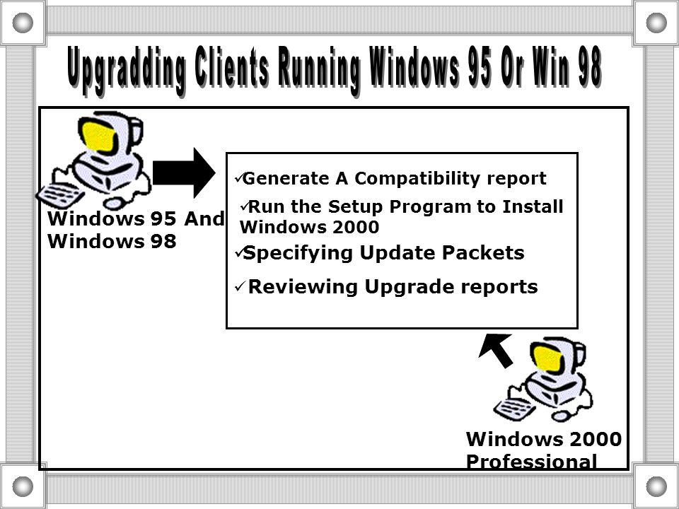 Windows 95 Windows 98 Windows 2000 Professional Windows NT Workstation 3.5.1 o4 4.0 Windows 2000 Professional Windows Workgroup 3.1 Windows NT Worksta