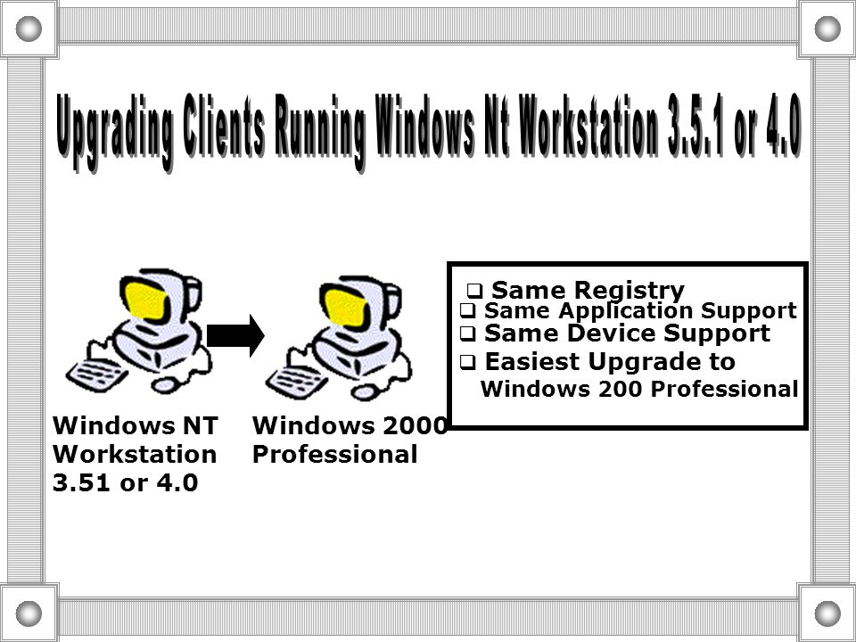 Windows 95 And Windows 98 Generate A Compatibility report Run the Setup Program to Install Windows 2000 Specifying Update Packets Reviewing Upgrade re