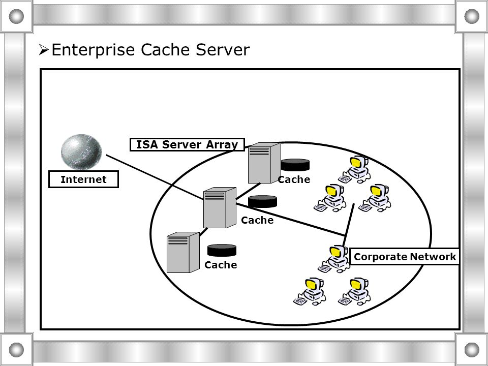  Branch Office/Small Business Firewall Internet ISA Server Actual Connection Branch Office or Small Business Perceived connection