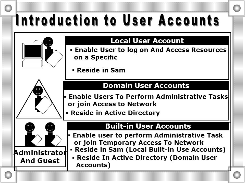 Introduction to User Accounts Guidelines For New User Accounts Creating Local Use Accounts Creating And Configuring Domain user Accounts Setting Propt