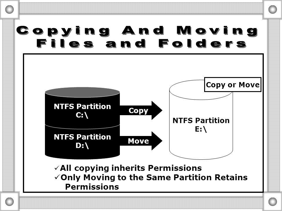 NTFS Permissions Inheritance Read/Write Folder A File 1 Prevent Inheritance Read/Write Folder A File 1 Access to File 1 No Access to File 1