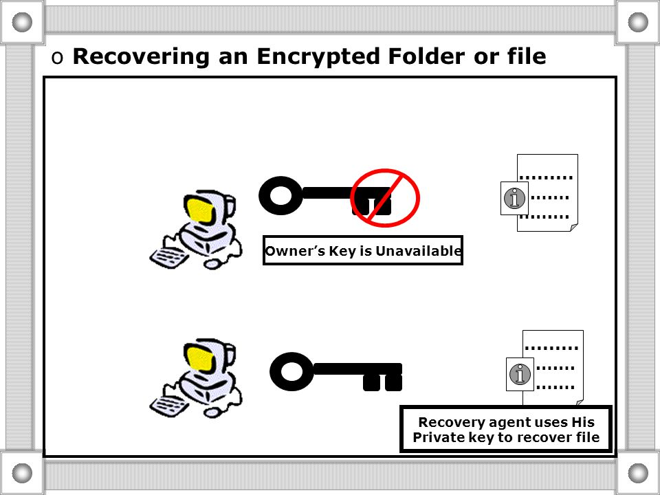 o Decrypting a Folder or File......... ……… EFS automatically detects Encryption And Locates User certificate and Assoc tied Private Key......... ……… Y