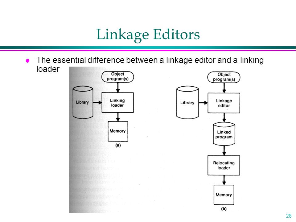 28 Linkage Editors l The essential difference between a linkage editor and a linking loader