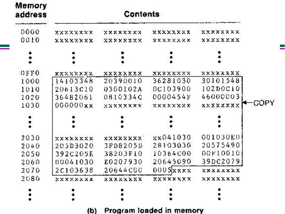 19 0000PROGBSTART0 EXTDEFLISTB, ENDB EXTREFLISTA, ENDA, LISTC, ENDC.