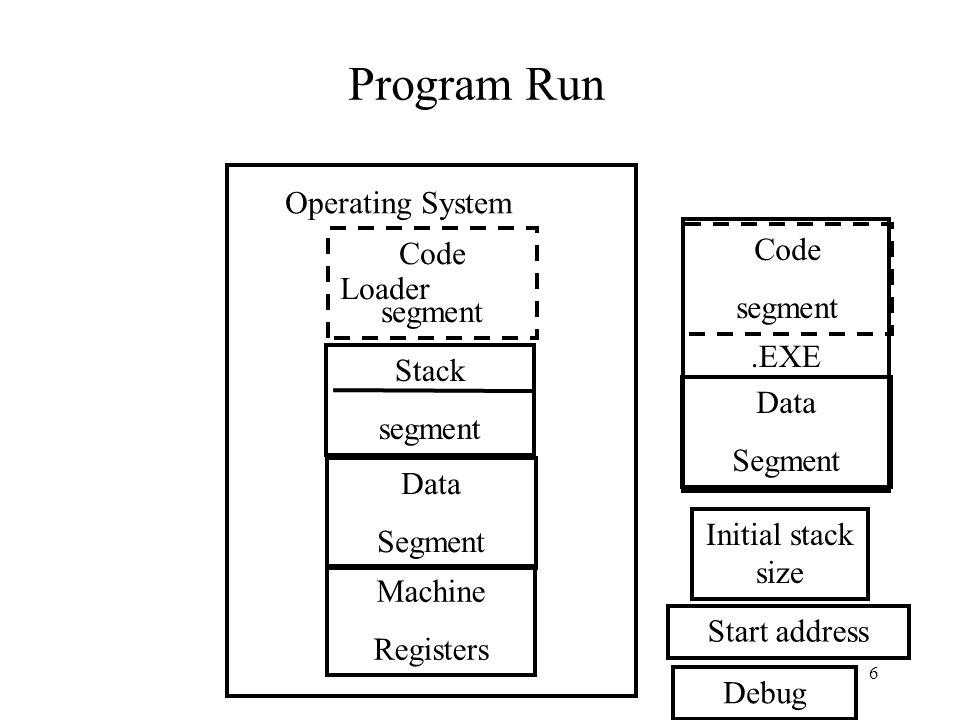 Program Run Code segment Stack segment Data Segment Machine Registers.EXE Code segment Data Segment Initial stack size Start address 7